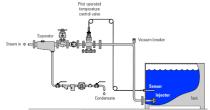 کنترل دمای بخار