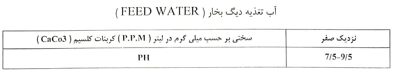مشخصات آب دیگ بخار-ph